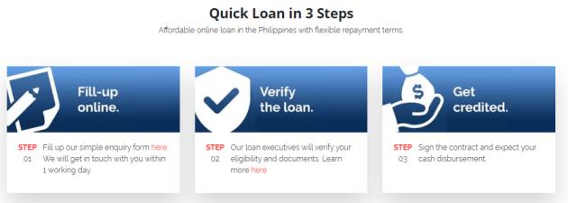 CashMart Steps